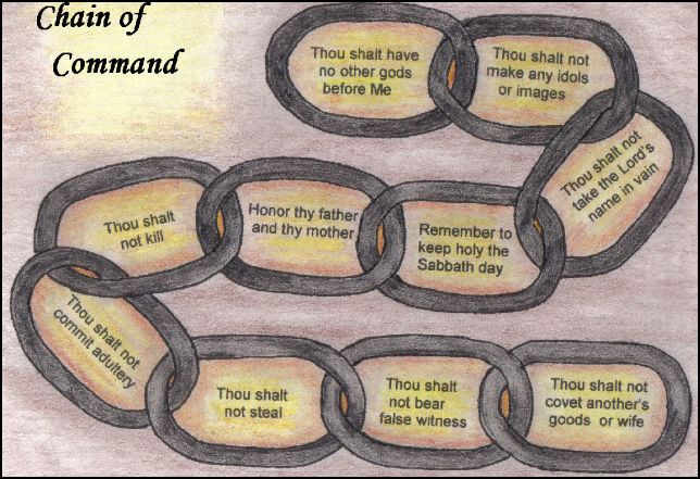 chain of command in hospital setting
